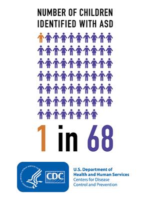 Plakt informacyjny Departamentu Zdrowia i Opieki Społecznej Stanów Zjednoczonych